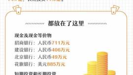 跟谁学回应做空:截至3月31日,公司现金资产余额合计为27.37亿元