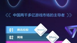 中国游戏产业30强放榜,腾讯稳坐第一,第三四名你认识吗?